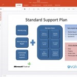 Office for iPad - PowerPoint Screenshot